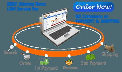 Taobao FOCUS Order Process, Start Ordering Now!